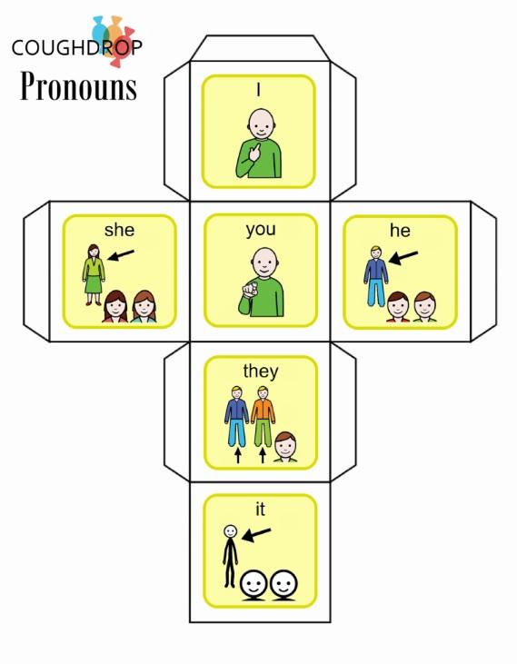 dicepronouns